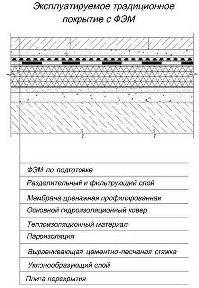 Цена москве в автомобиля проклейка шумоизоляцией
